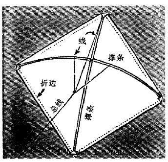 条状口哨结构图